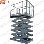 1t hydraulic scissor lift table