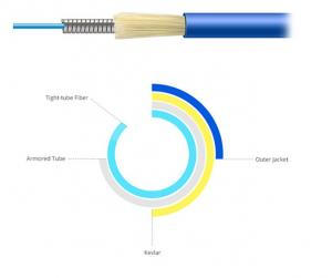 China 65m / 100m Two Core SM Armored Fiber Optic Cable / LC FC SC ST Duplex Patch Cord on sale