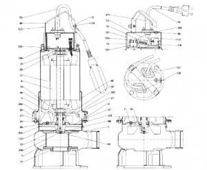 Stainless steel submersible sewage pump, dirty water pump