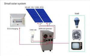 China high efficency solar generator price off grid solar power generator for home on sale