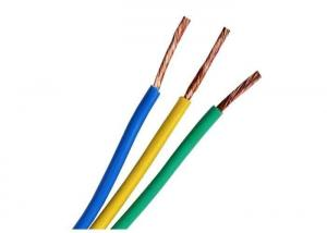 pvc auxiliary cable - pvc auxiliary cable for sale.