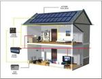 Leeque 3000W Solar Power System 4kw Solar System With Batteries