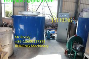 China Well Type Annealing Furnace on sale