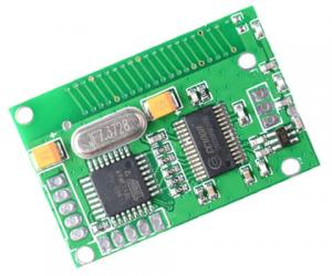 China 433MHz / 868MHZ / 915MHZ RF Transmitter And Receiver Module RF Wireless Module on sale