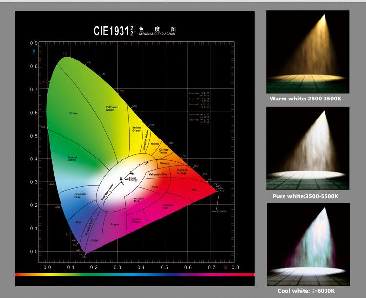 led bulb manufacturing plant cost pdf