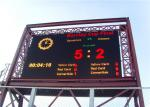 China Score billboard for basketball football perimeter led display wholesale