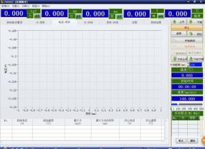 Quality DC12V/AC24V Electromagnetic Servo Valve Control Battery Testing Machine 12v 12ah for sale