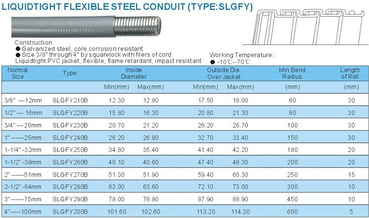 Pvc Coated Jacketed Steel Conduit Waterproof Liquidtight