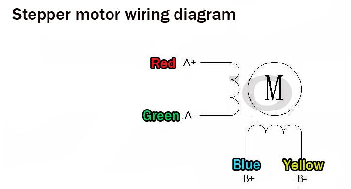 Nema Wiring Diagram on servo wiring, stepper motor wiring, nema 17 wiring, arduino wiring, nema 23 wiring, ac motor wiring,