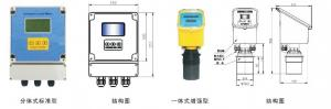 China Ultrasonic Level Meter, ultrasound water level meter, ultrasonic gas level meter, ultrasound oil level meter on sale