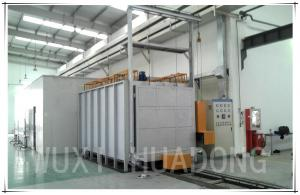 China Φ900 x 7500mm Copper Bar Annealing Atmosphere Controlled Furnace Energy Efficient on sale
