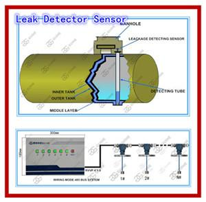 China Gas station double walled tank&pipe fuel oil water leak detection sensor Leakage detector on sale