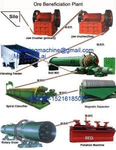 China iron ore separation equipmant machine flow  iron ore beneficiation plant on sale