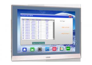 Quality 12.1インチの金属のAduioの港の高リゾリューションを支える抵抗タッチ画面 for sale