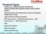 SFP Media converter 10/100/1000M Ethernet Media Converter Fiber Optic Components