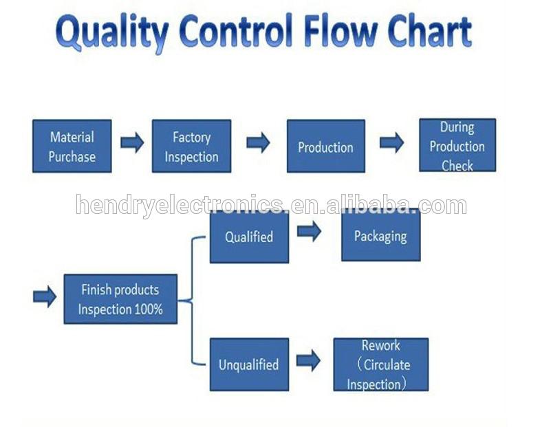 Quality Control.jpg
