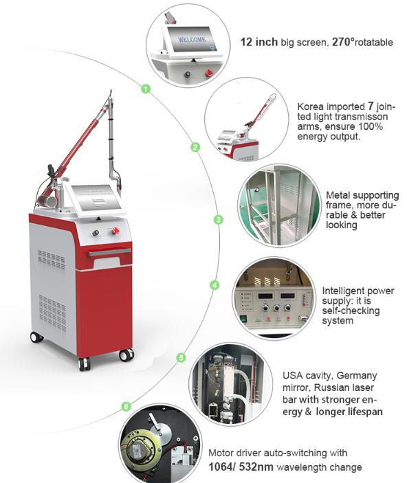 OEM/ODM 1064nm &532 nm nd yag laser q-switched nd yag laser tattoo removal machine