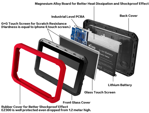 EZ300 Exploded Diagram Display