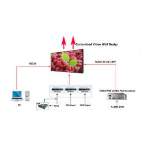 China Hdmi Input / Output Network LED Video Wall With 1 Year Warranty on sale