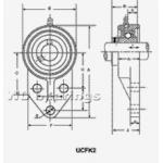 Serie UCFK207-20 de los bloques de almohada UCFK2