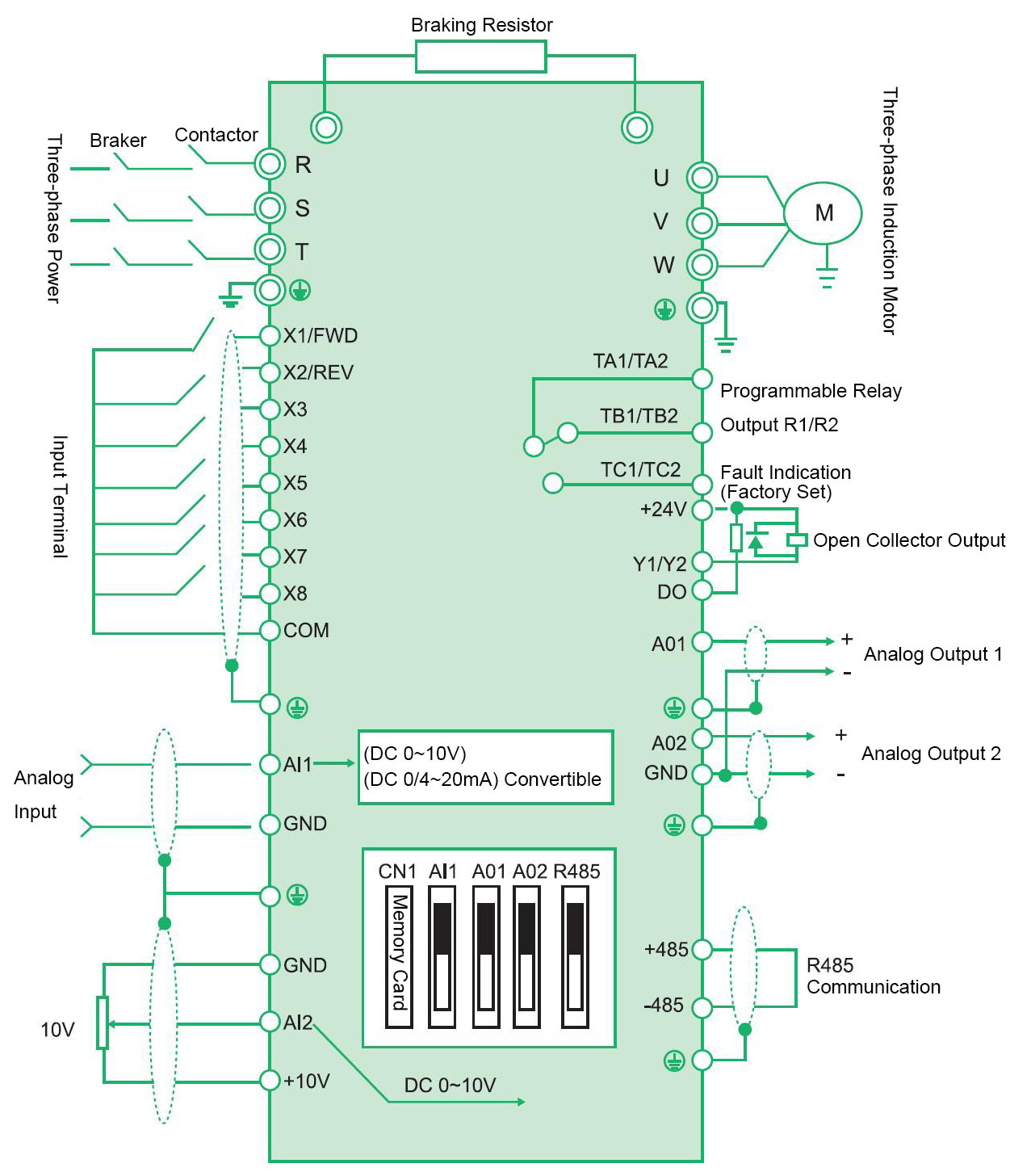 Factory Low Cost Variable Speed Drive Frequency Inverter Vfd Vsd Ac Pwht Wiring Diagram Basic Running
