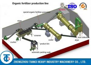 China Poultry Manure Waste Bio Organic Fertilizer Production Line 3-5t/H Capacity on sale