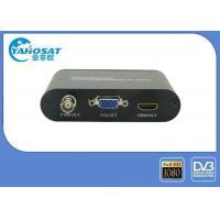 Portable NTSC / PAL HD Video Encoder 1080P HDMI VGA BNC Converter