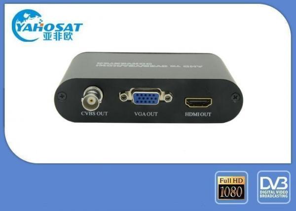 Portable NTSC / PAL HD Video Encoder 1080P HDMI VGA BNC