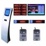 Intelligent Wireless Digital Signage Customer Queuing System