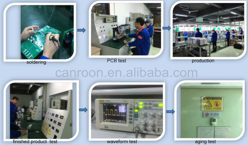 China factory OEM/ODM VFD ac drive/ac motor drive 3 phase power frequency converter 60hz 50hz