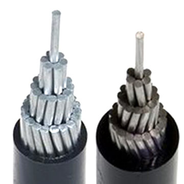 China acsr aluminum conductor manufacturer