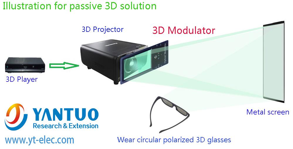 3D modulator YT-PS600 scheme