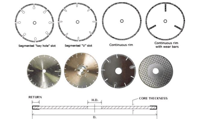 electroplated diamond cutting wheel Alisa@moresuperhard.com
