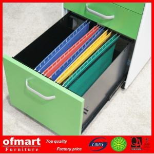 China Competitive price office furniture brazil on sale