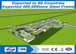 China Prefabricated Industrial Steel Framed Buildings , Light Steel Framing For Residential Buildings wholesale