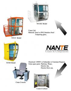 China White / Red Overhead Crane Cabin With Adjustable Seat / Joystick on sale
