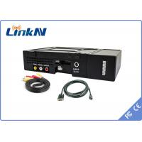 2W HDMI Video Wireless Transmitter Long transmission range