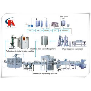 China High Efficiency Industrial Juice Making Machine 3000 - 36000BPH Juice Wrapping Machine on sale