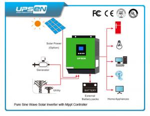 China High Frequency Inverter Solar Controller All In One With Pure Sinewave on sale