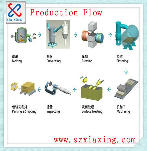 product flow.jpg
