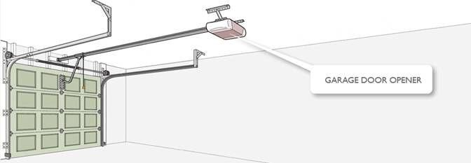 High Torque Replace Garage Door Opener With Glass Fiber Gear 15nm