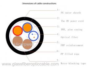 China 4.0MM2 Hybrid Copper Fiber Optic Cable With Black TPU Jacket on sale
