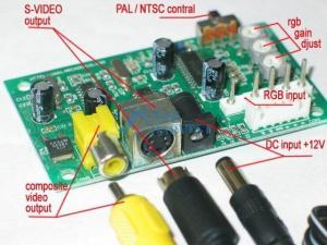 China Arcade RGB CGA To TV  Converting Board supplier
