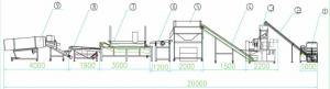 China Multifunction Automatic Extruded Snack Packing Production Line CE SS304 on sale
