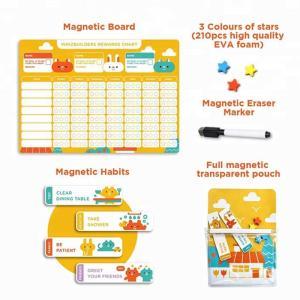 Magnetic Calendar Planner For Refrigerator Kitchen Dry Erase Calendar For refrigerator 17x12inch Kit Of Fridge Calendar With Markers 8 Unique Magnet /& Eraser Monthly Dry Erase Calendar For Fridge
