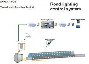internet smart lighting control systems city garden lighting