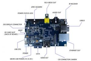 China BPI-M1 Banana Pi A20 Dual Core 1GB RAM Open-source development board singel-board computer on sale