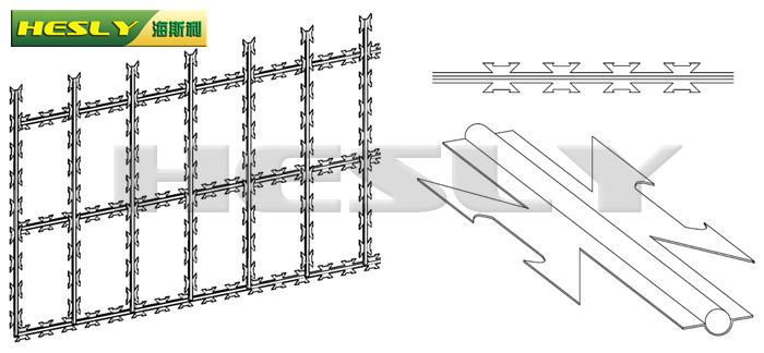 Square welded razor mesh