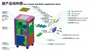 China 22L / H Twist Flavor Ice Cream Making Machines For Dessert Shop on sale