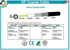 RG174 100ft 50 Ohm Single Shielded with black PVC jacket
